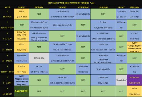 trainingplanmm2014